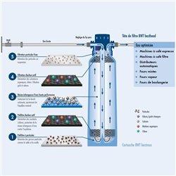 Kit joint talon 2 x 1 m universel pour refrigérateur / congélateur