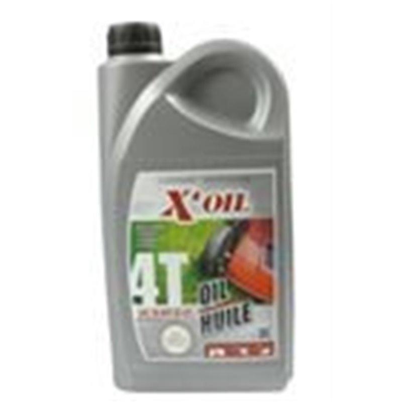 AMPOULE LED GU10 COB 4W 3000°K 80° BLISTER